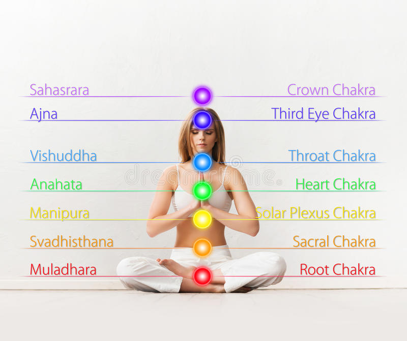 Young woman meditating in a lotus position. Woman meditating in lotus position. Colored chakra lights over her body. Yoga, zen, Buddhism, recovery and wellbeing stock image