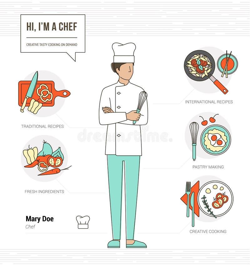 Yrkesmässig kock royaltyfri illustrationer