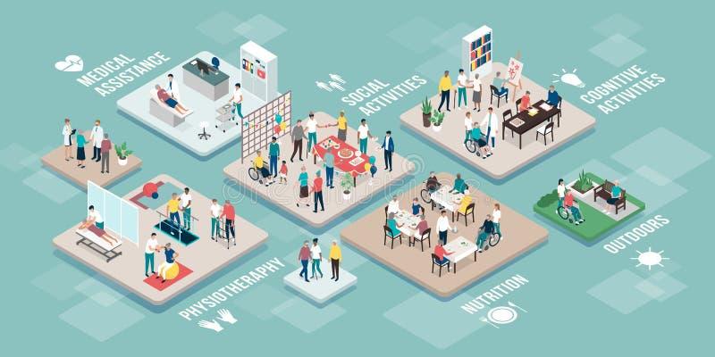Yrkesmässig service för pensionärhjälp- och avgånghem stock illustrationer