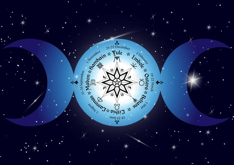 Triple moon Wicca pagan goddess, wheel of the Year is an annual cycle of seasonal festivals. Wiccan calendar and holidays. Compass stock illustration