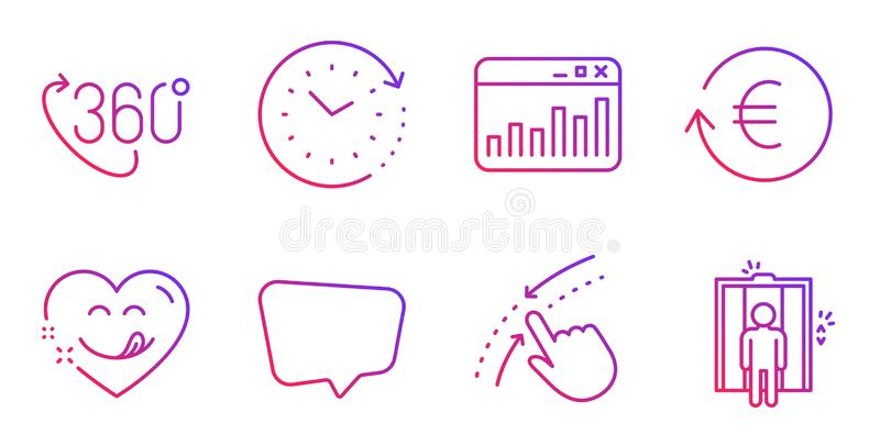 Yummy smile, Time change and Swipe up icons set. 360 degree, Marketing statistics and Chat message signs. Vector. Yummy smile, Time change and Swipe up line royalty free illustration
