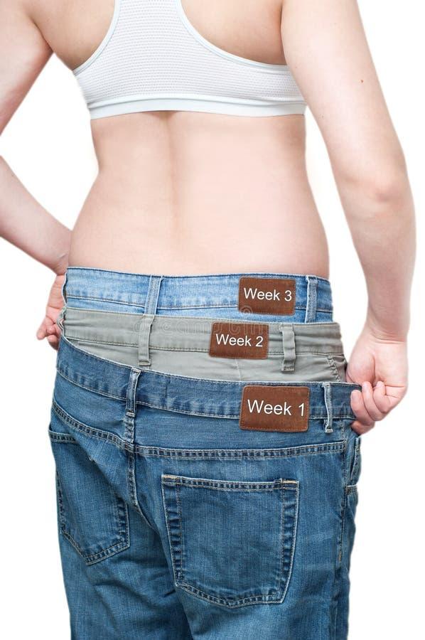 Download Yuong Woman Monitoring Weight Loss Stock Image - Image: 18756831