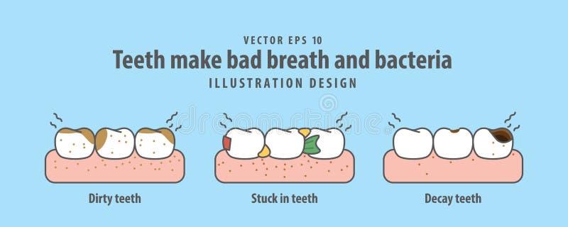 Zähne machen Mundgeruch und Bakterien Illustrationsvektor auf Blau lizenzfreie abbildung