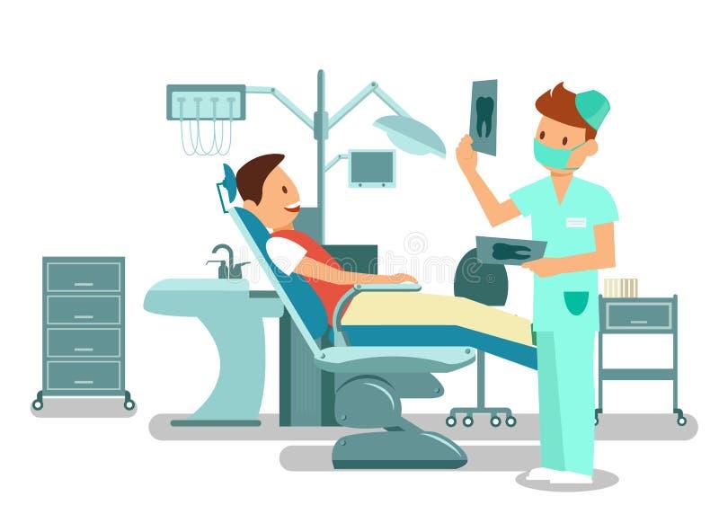 Zębu Checkup, Egzaminacyjna Wektorowa ilustracja ilustracji