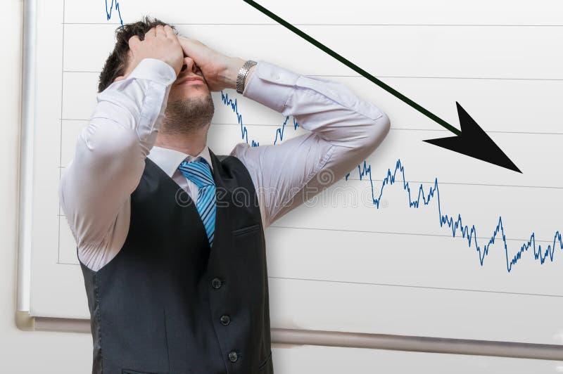 Złej inwestyci lub kryzysu gospodarczego pojęcie Biznesmen rozczarowywa obraz royalty free