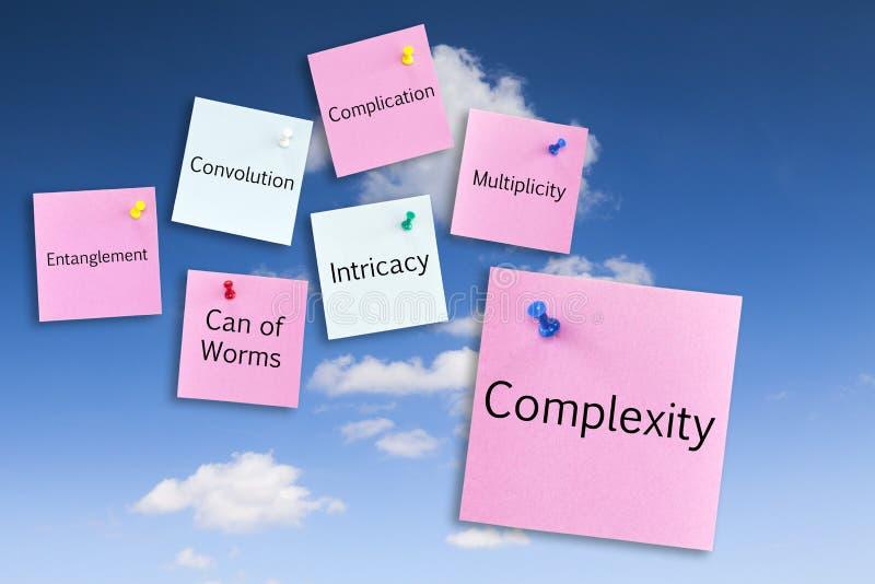 Złożoności pojęcie zdjęcie stock