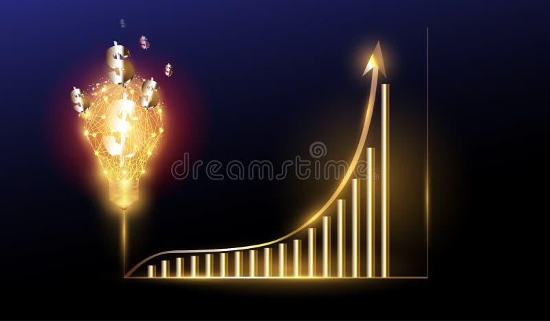 Złociści żarówka pomysły z złocistym wykresem narastającym w górę wektoru royalty ilustracja