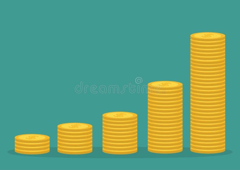 Złocista moneta broguje ikonę w kształcie diagram Dolarowego znaka symbol pieniądze w gotówce, Iść up wykres Dochód i zyski Naras ilustracja wektor