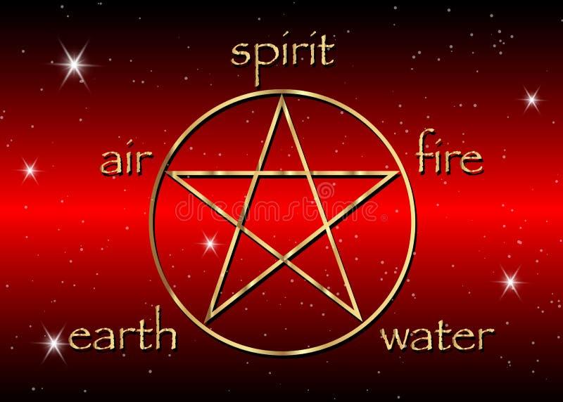 Złocista pentagram ikona z pięć elementami: Duch, powietrze, ziemia, ogień i woda, Złoty symbol alchemia i święta geometria royalty ilustracja