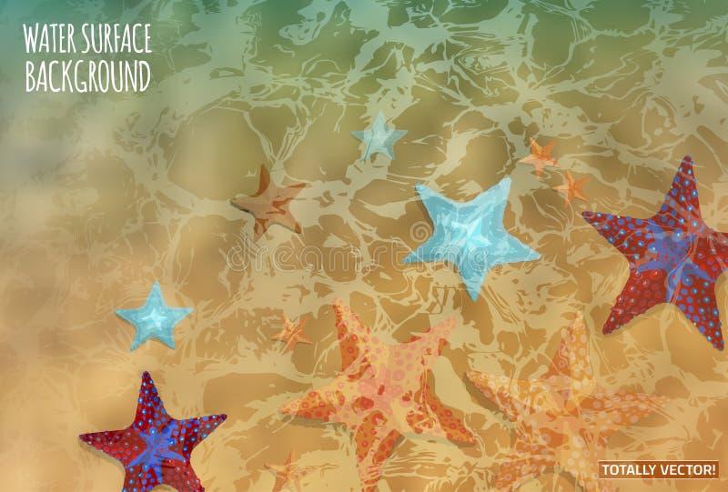 złote czochr wód powierzchniowych ilustracji