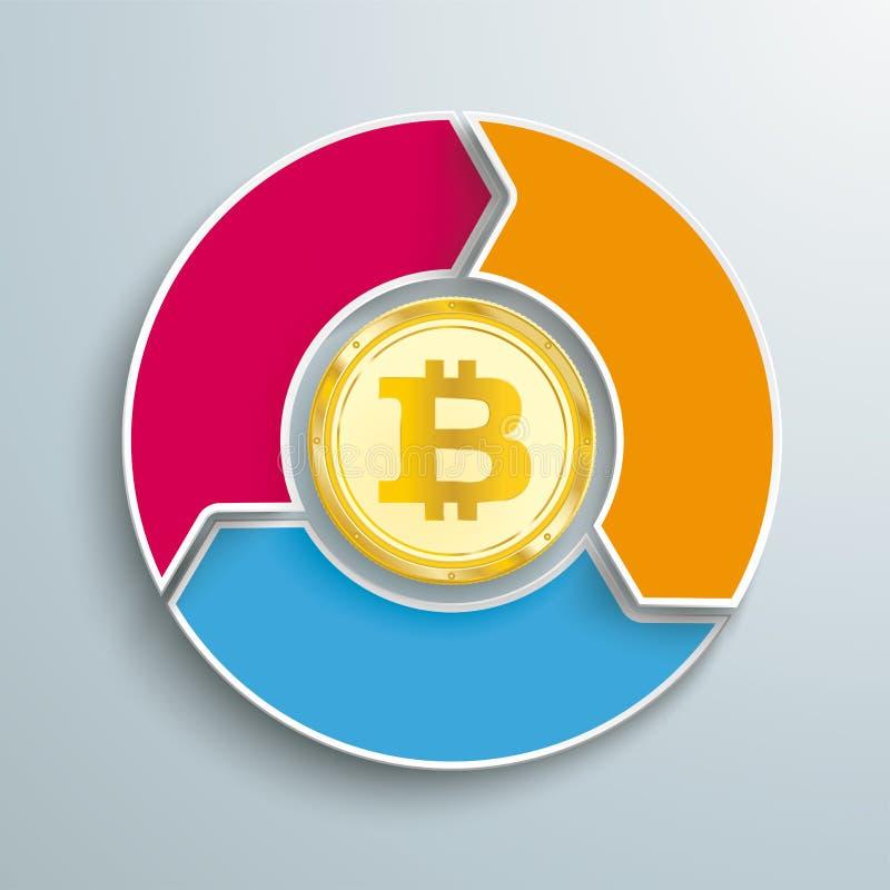 Złoty Bitcoin pierścionku 3 opcj cykl royalty ilustracja