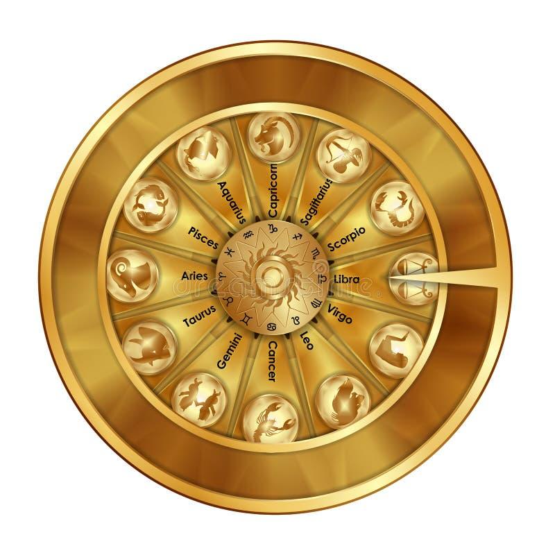 Złoty koło pomyślności znaka zodiak ilustracja wektor