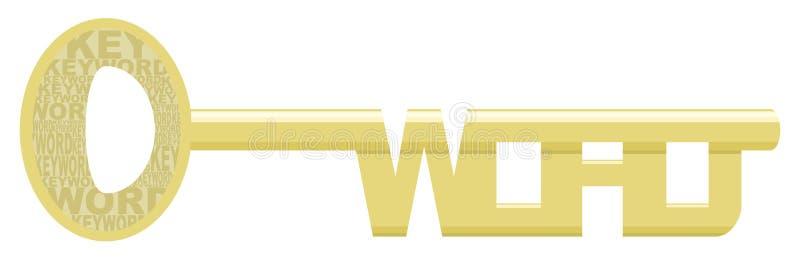złoty słowo kluczowe ilustracji