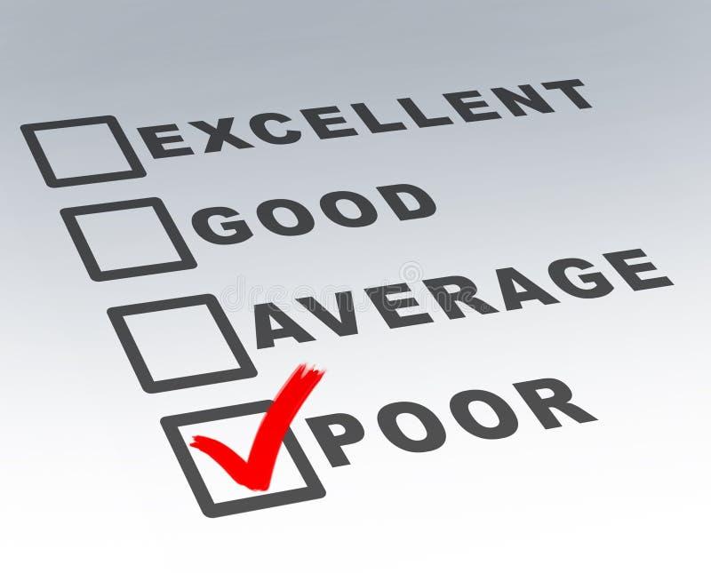 zły klienta formy niskiej jakości ankieta bardzo zdjęcia royalty free