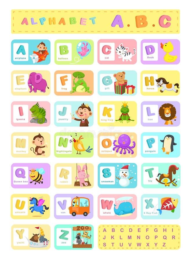 A-Z di alfabeto dell'illustrazione royalty illustrazione gratis