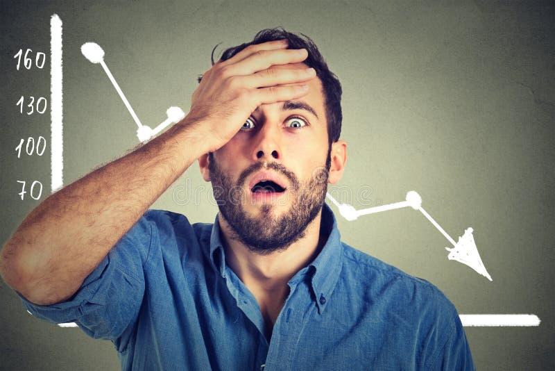Zaakcentowany szokujący biznesowy mężczyzna z rynek finansowy mapy graficzny iść w dół zdjęcia royalty free