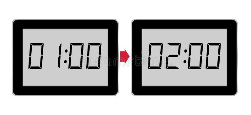 Zachodnioeuropejscy lato czasu początki Aka BST, zegary naprzód royalty ilustracja