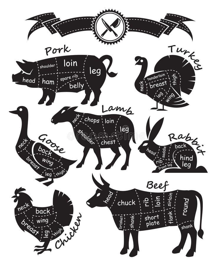 zacznij krojenia mięsa royalty ilustracja