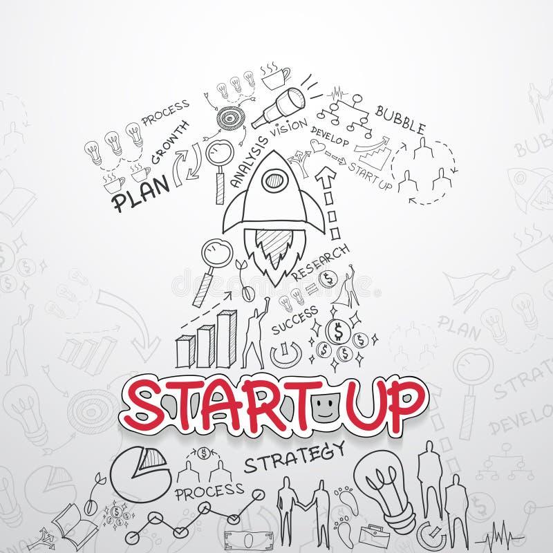 Zaczyna up tekst, Z kreatywnie rysunków wykresów i map biznesowego sukcesu strategii planu pomysłem, inspiraci pojęcia nowożytneg ilustracji