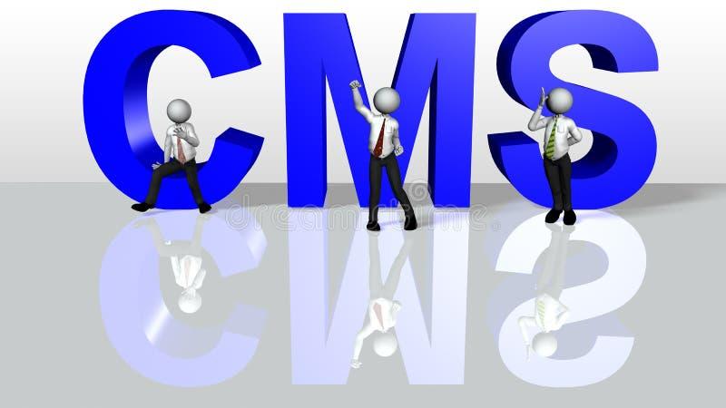 zadowolony Cms system zarządzania