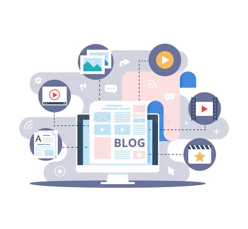 Zadowolony marketing, Blogging i SMM pojęcie w płaskim projekcie, Blog strona wypełnia out z zawartością artykuły i środki