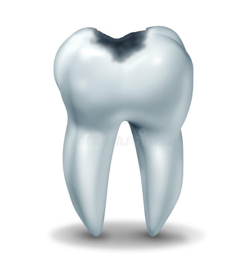 zagłębienia rozpadowy choroby symbolu ząb royalty ilustracja