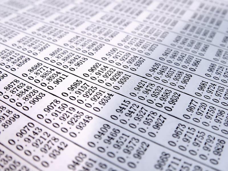 Zahlen auf einem Hintergrund lizenzfreies stockbild