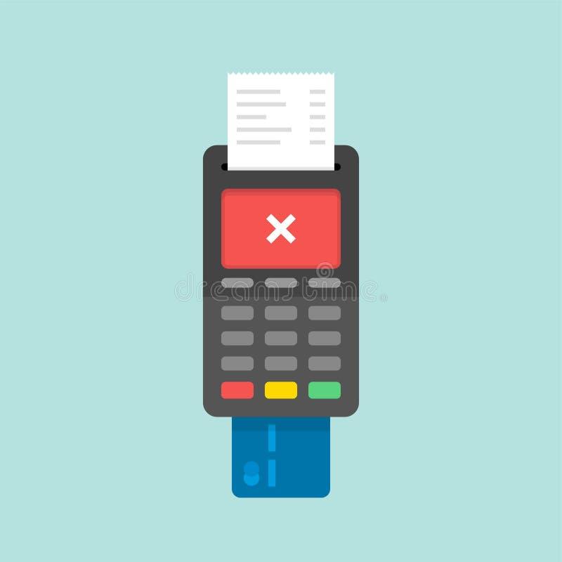 Zahlung mit Kreditkarte unter Verwendung Positions-Anschlusses, zurückgewiesene Zahlung lizenzfreie abbildung