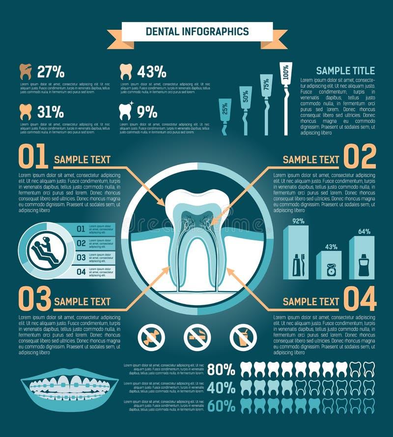 Zahn Infographic vektor abbildung