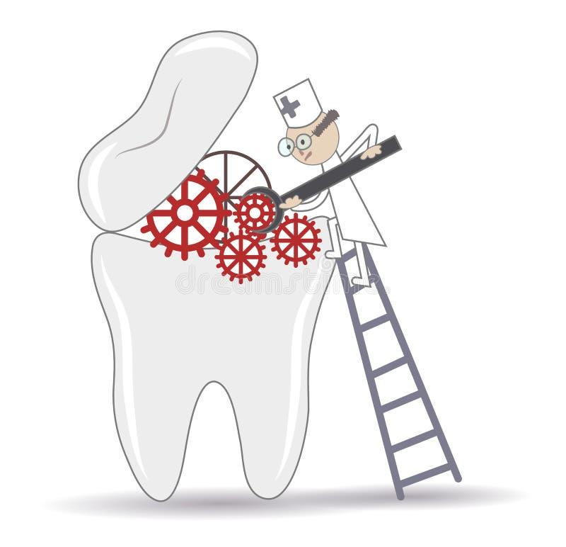 Zahnbehandlung stock abbildung