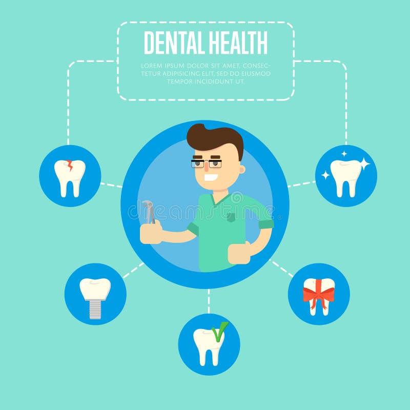 Zahngesundheitsfahne mit männlichem Zahnarzt stock abbildung