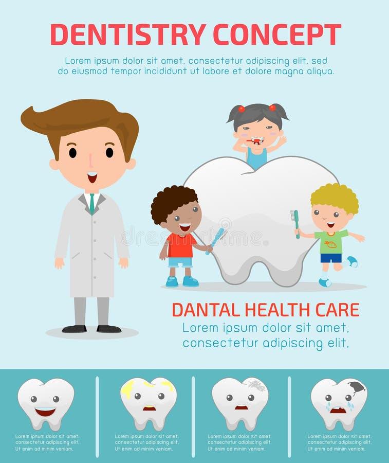 Zahnheilkundekonzept mit zahnmedizinischem Gesundheitswesen, Zahnarzt infographics, vector flaches modernes Ikonendesign vektor abbildung