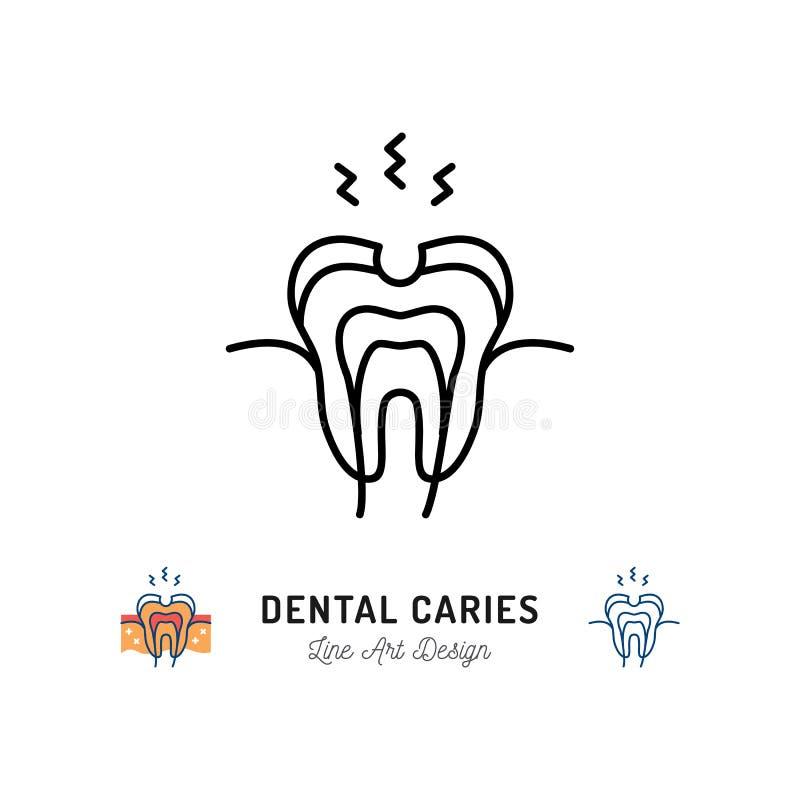 Zahnkariesikone Zahnloch, schädigendes Zahnemaille, Zahnschmerzen Dünne Linie Kunstikonen, Vektor des Zahnpflegen der Stomatologi vektor abbildung