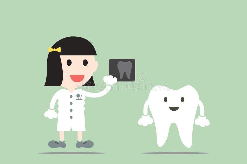 Zahnkarikaturvektor, zahnmedizinischer Röntgenfilm des weiblichen Zahnarztgriffs vektor abbildung