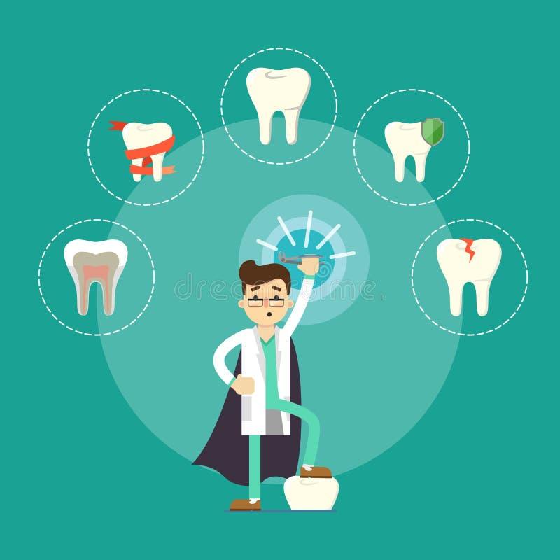 Zahnmedizinische Behandlungsfahne mit männlichem Zahnarzt stock abbildung