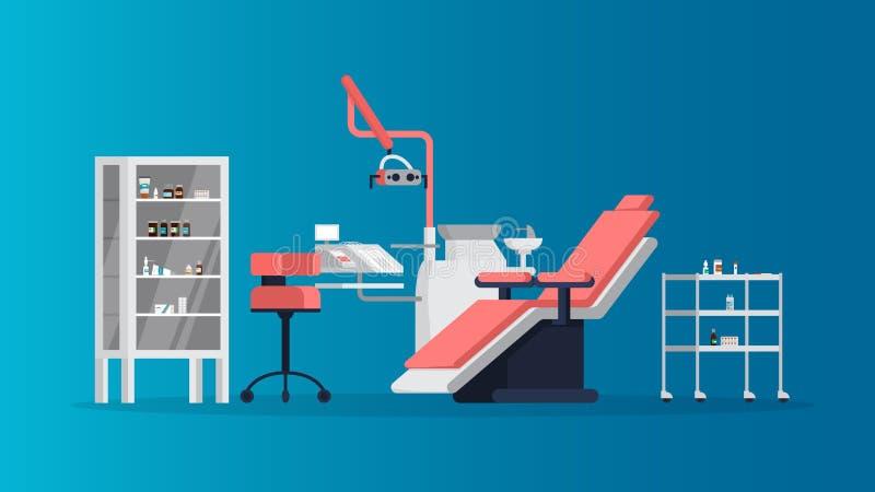Zahnmedizinisches Büro im Klinikinnenraum Unterschiedliche Ausrüstung lizenzfreie abbildung