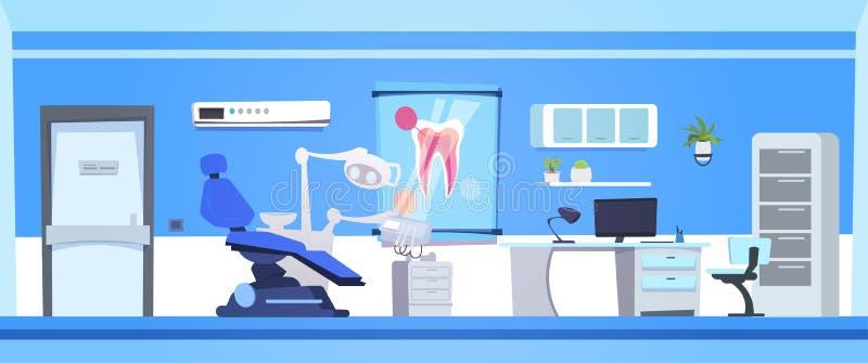 Zahnmedizinisches Büro-leerer Zahnarzt-Hospital Or Clinic-Innenraum stock abbildung