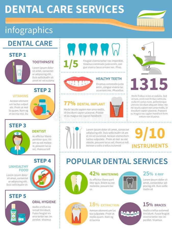 Zahnpflege Infographic-Satz vektor abbildung