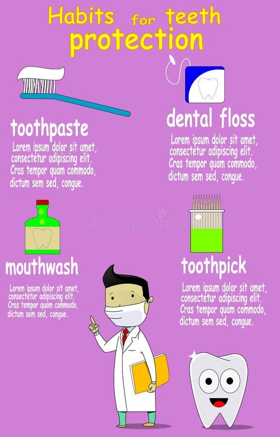 Zahnpflege und Gesundheit, Kinder, Vektorillustration stock abbildung