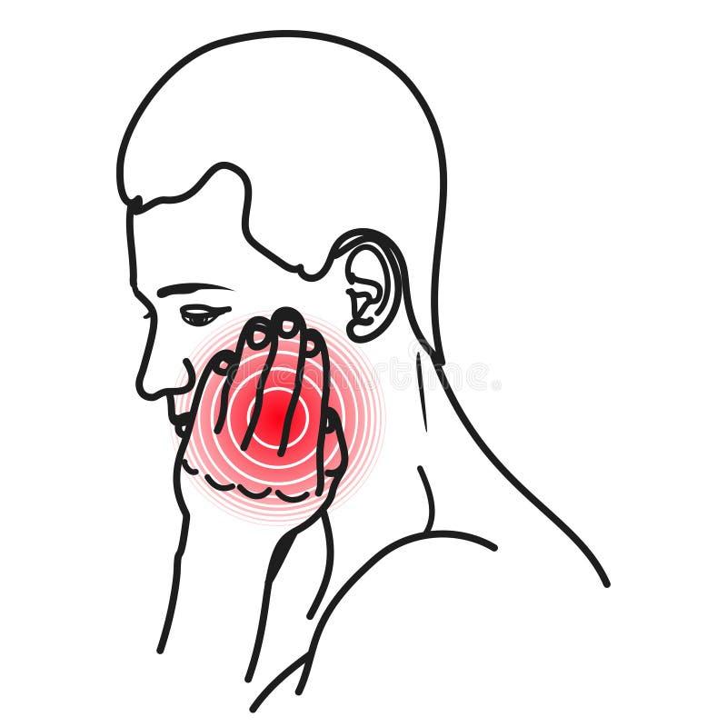 Zahnschmerzenikone, Mannleiden mit den starken Schmerz stock abbildung