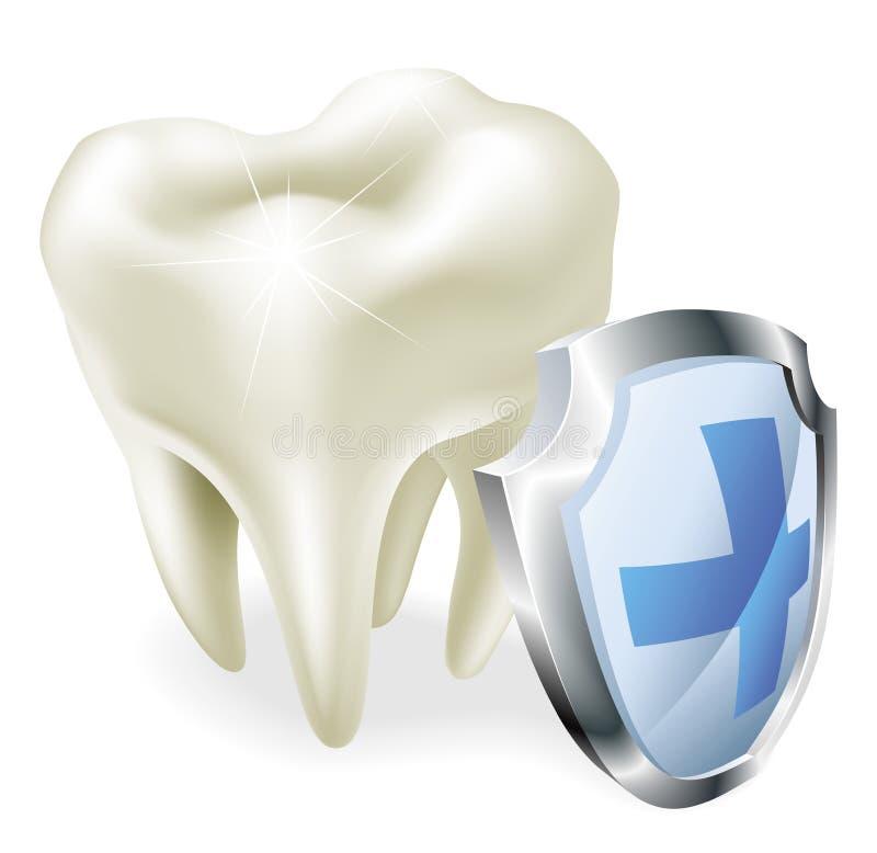 Zahnschutzkonzept stock abbildung