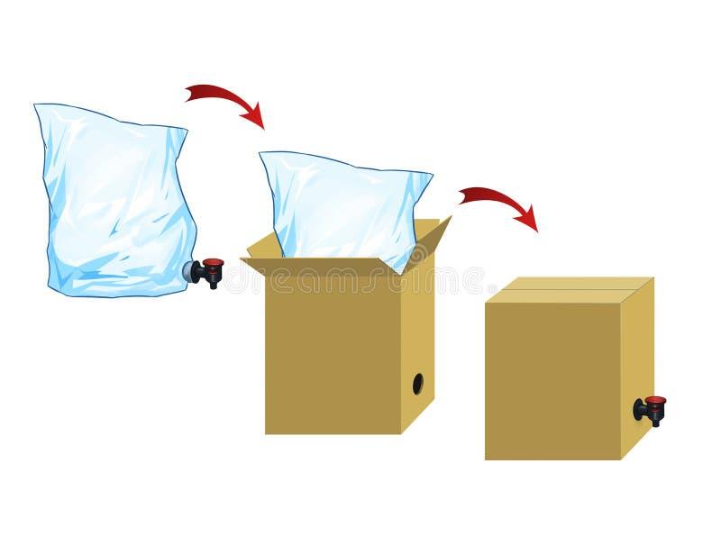 Zak in een doos stock fotografie