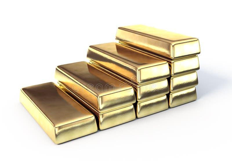 zakazuje złoto royalty ilustracja