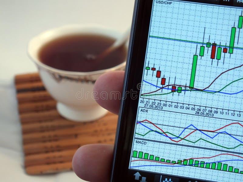Zaken met koffie royalty-vrije stock afbeelding