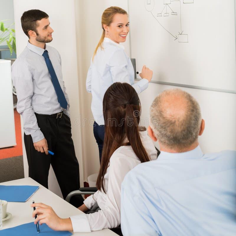 Zaken Team Planning Strategy On Whiteboard stock foto's