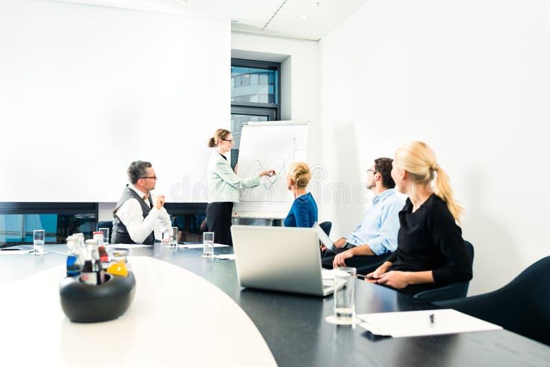 Zaken - teampresentatie op whiteboard stock foto's