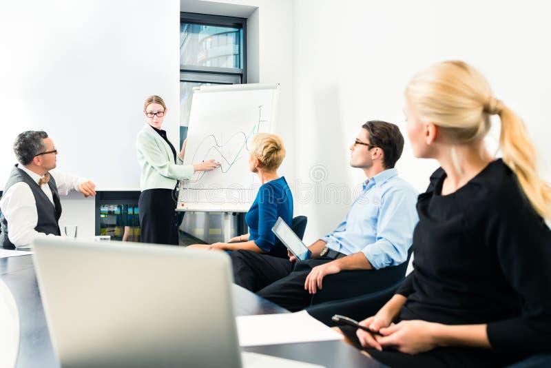 Zaken - teampresentatie op whiteboard royalty-vrije stock foto's