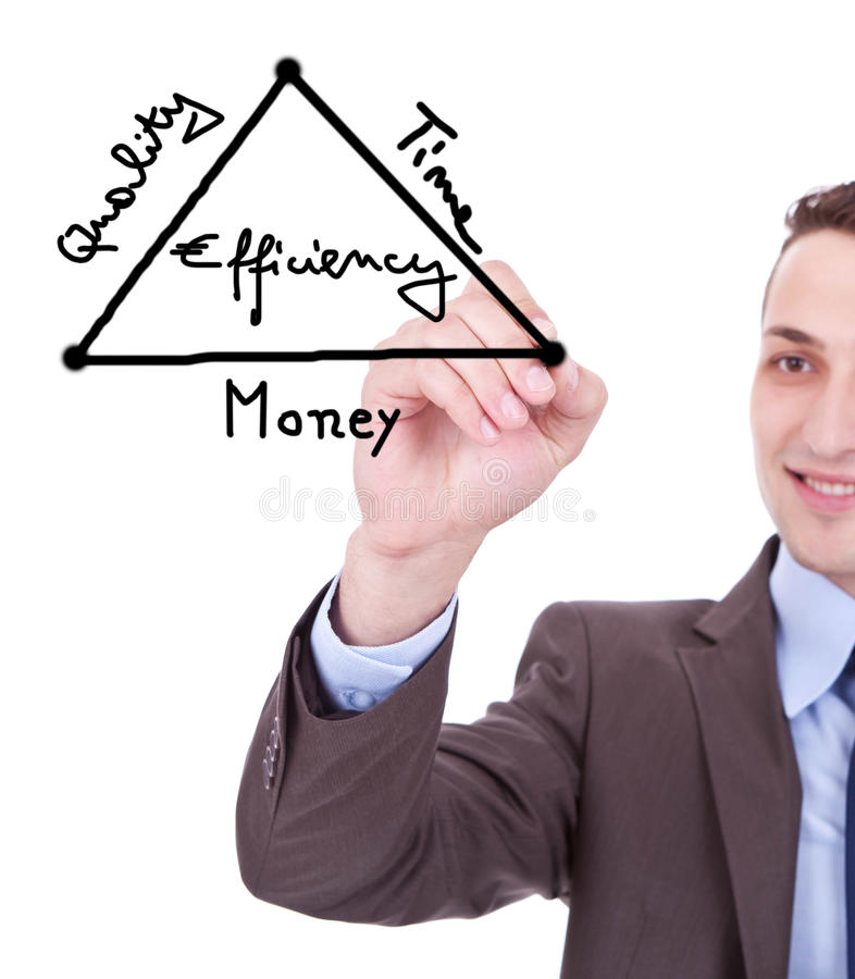 Zakenman die een diagram trekt royalty-vrije stock foto