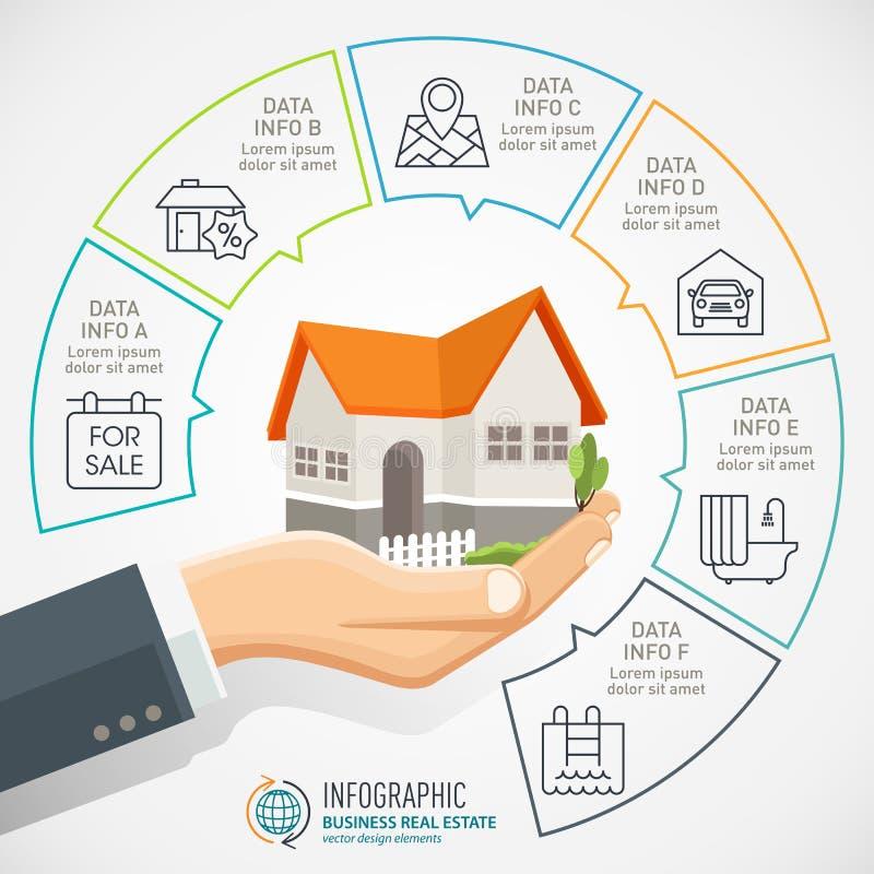 Zakenman die een huis houden Real Estate-zaken Infographic met pictogrammen stock illustratie
