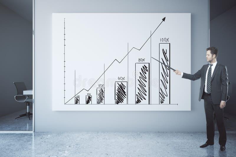 Zakenman die financiële presentatie leveren royalty-vrije stock foto